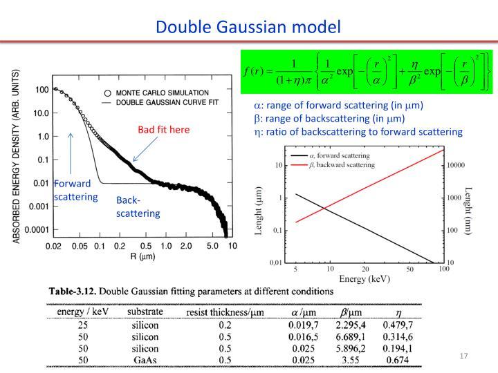 Double Gaussian model