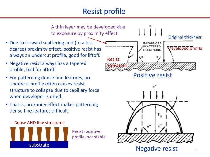 Resist profile