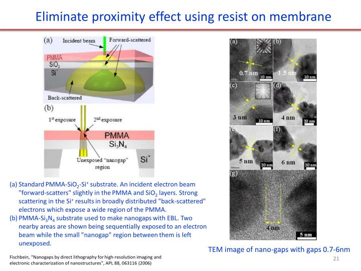Eliminate proximity effect using resist on membrane