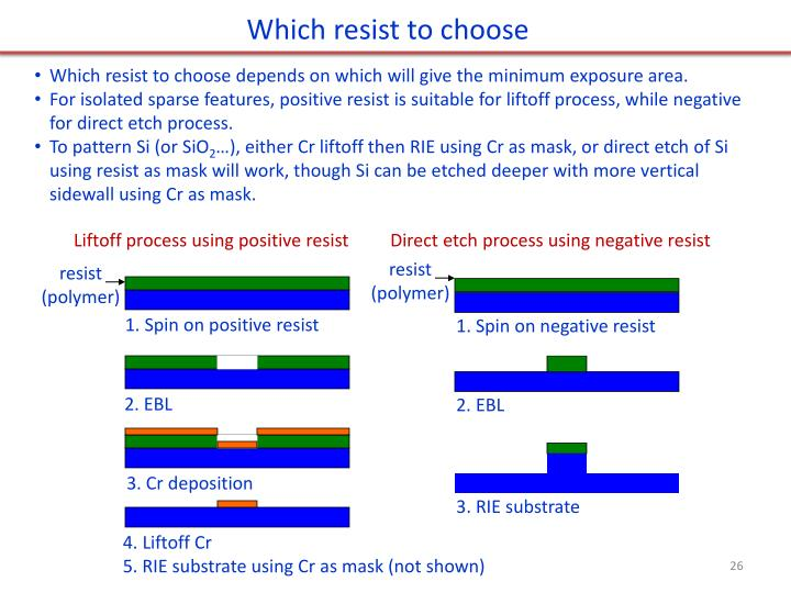 Which resist to choose