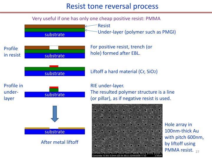 Resist tone reversal process