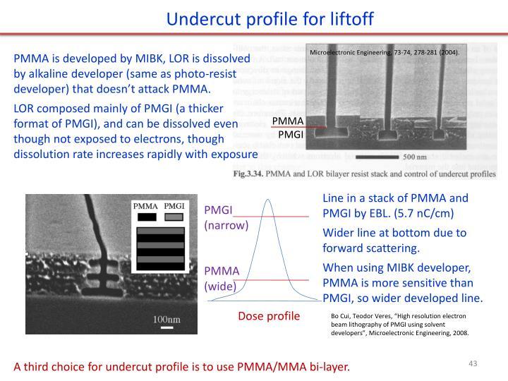 Undercut profile for liftoff