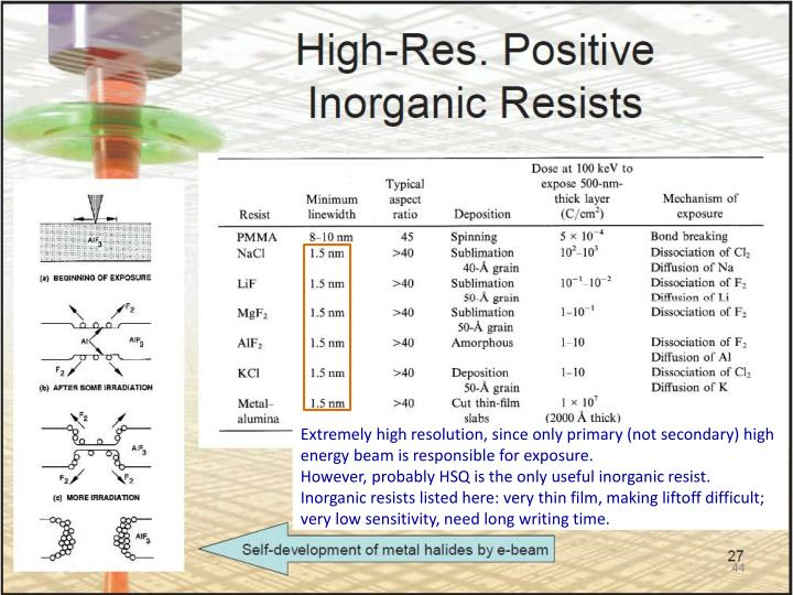 Extremely high resolution, since only primary (not secondary) high energy beam is responsible for exposure.