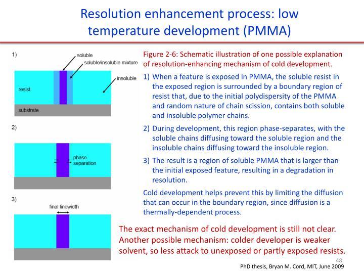 Resolution enhancement process: low temperature development (PMMA)