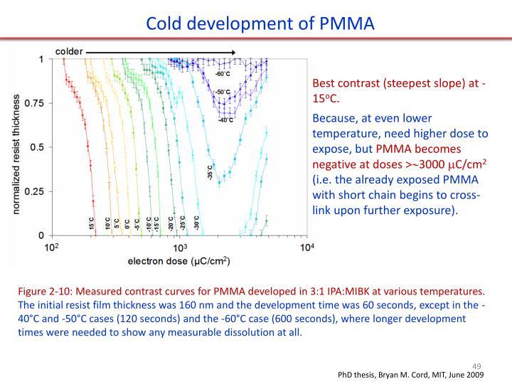 Cold development of PMMA
