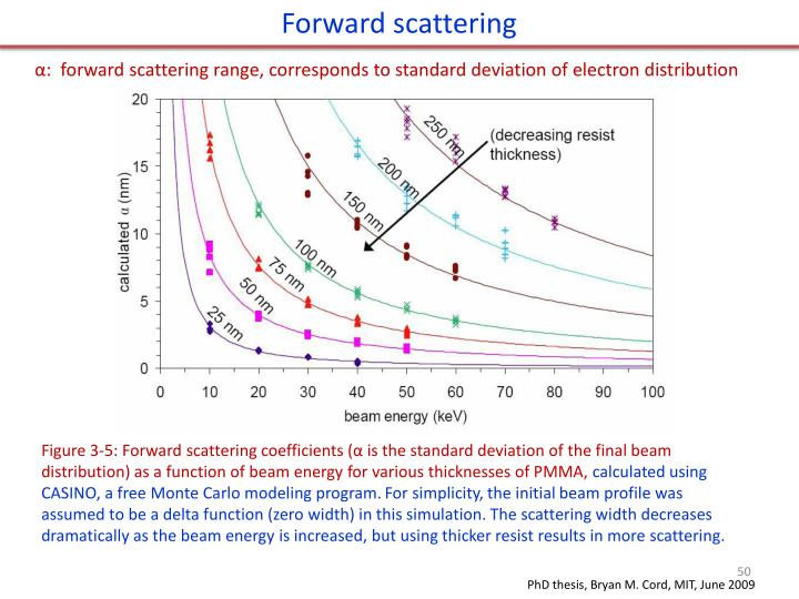 Forward scattering