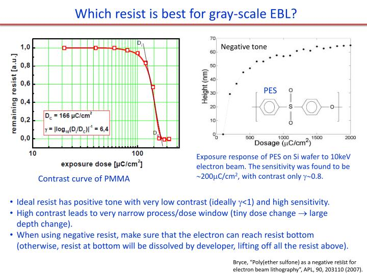 Which resist is best for gray-scale EBL?