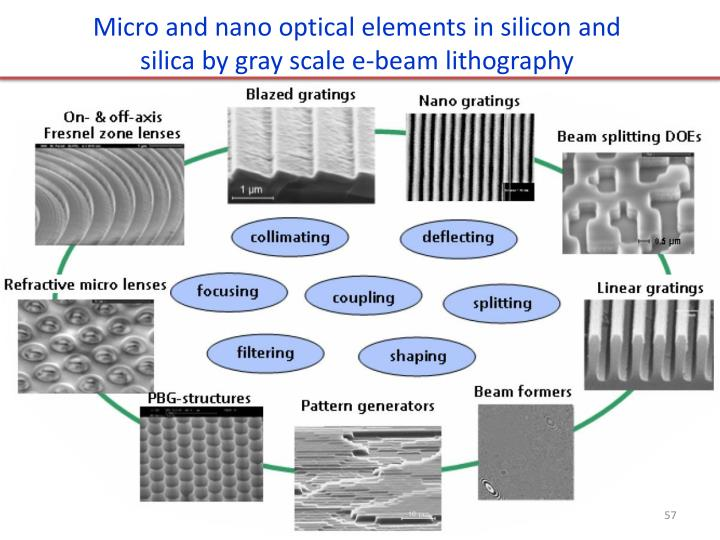Micro and nano optical elements in silicon and silica by gray scale e-beam lithography