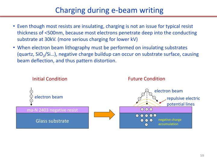 Charging during e-beam writing