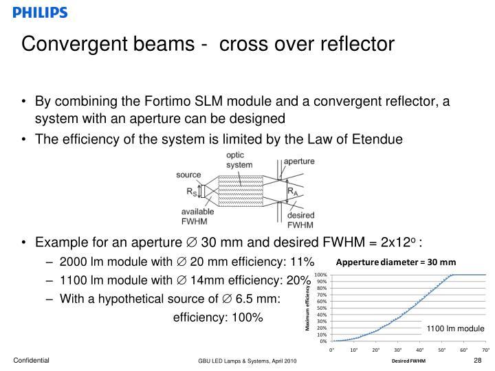 Convergent beams -  cross over reflector