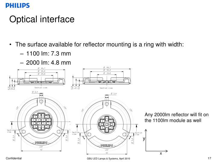 Optical interface