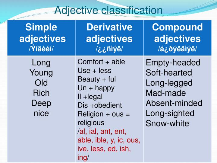 Adjective classification