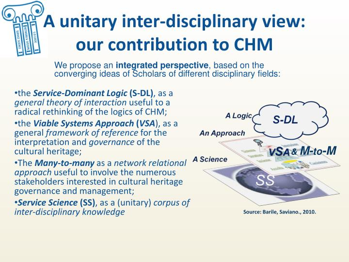 A unitary inter-disciplinary view: