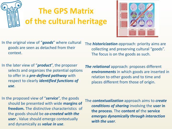 The GPS Matrix
