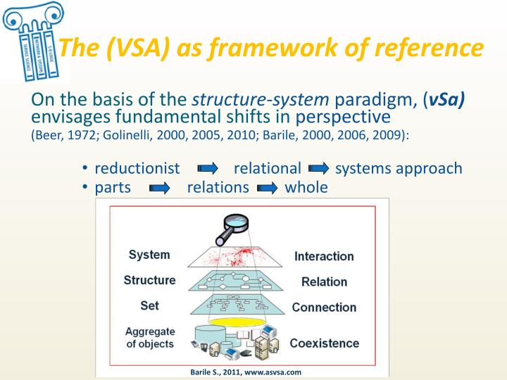 The (VSA) as framework of reference