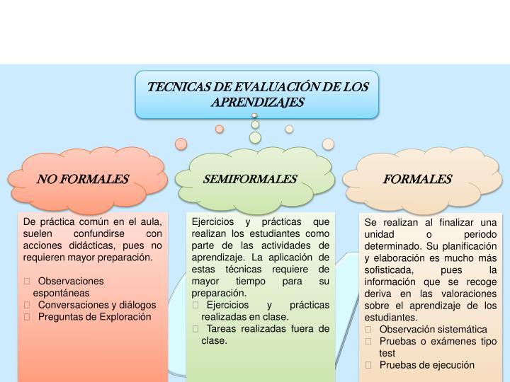 TECNICAS DE EVALUACIÓN DE LOS APRENDIZAJES