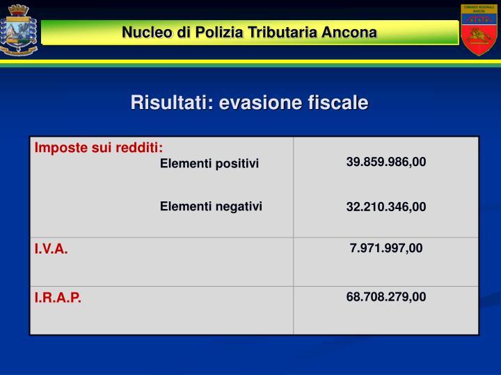 Risultati: evasione fiscale