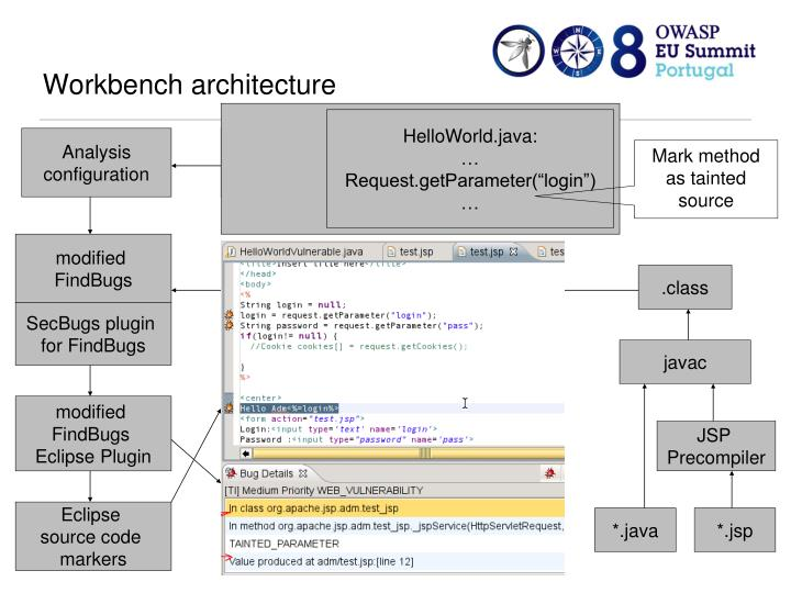 Workbench architecture
