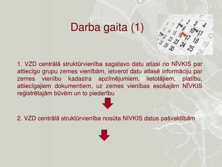 1. VZD centrālā struktūrvienība sagatavo datu atlasi no NĪVKIS par attiecīgo grupu zemes vienībām, ietverot datu atlasē informāciju par zemes vienību kadastra apzīmējumiem, lietotājiem, platību, attiecīgajiem dokumentiem, uz zemes vienības esošajām NĪVKIS reģistrētajām būvēm un to piederību