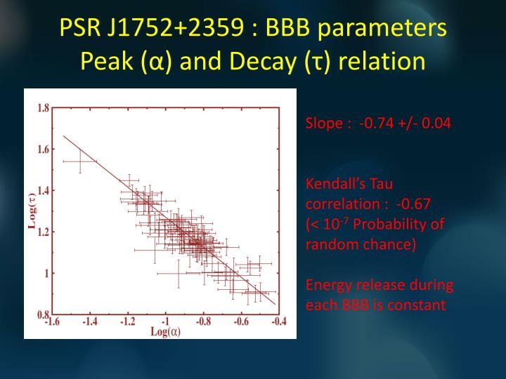 PSR J1752+2359 : BBB parameters
