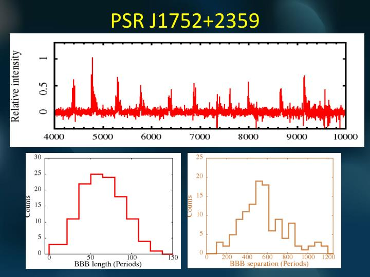 PSR J1752+2359
