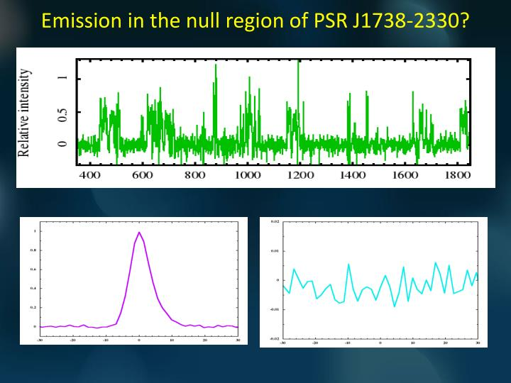 Emission in the null region of PSR J1738-2330?