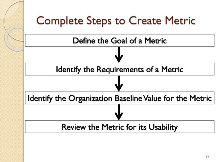 Complete Steps to Create Metric