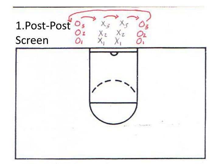 1.Post-Post Screen