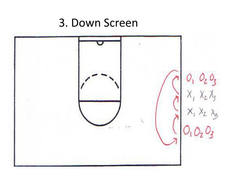 3. Down Screen