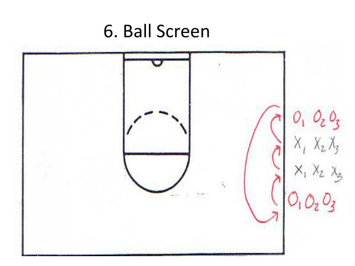 6. Ball Screen