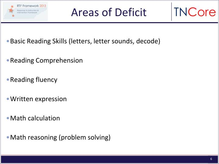 Areas of Deficit