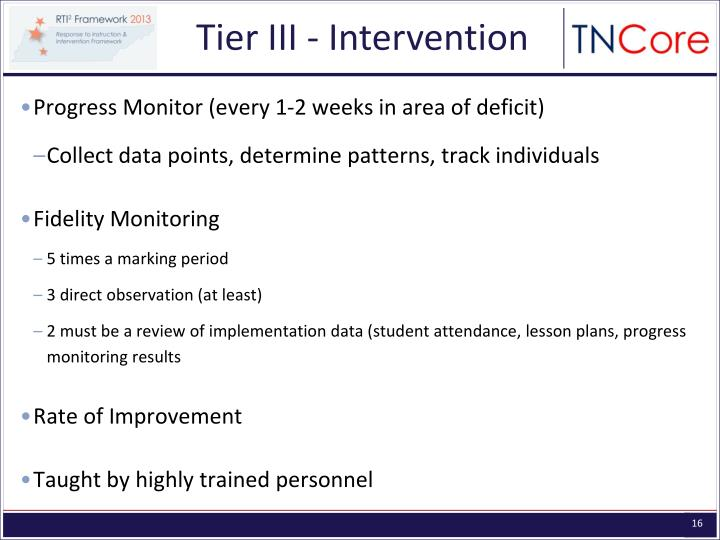 Tier III - Intervention