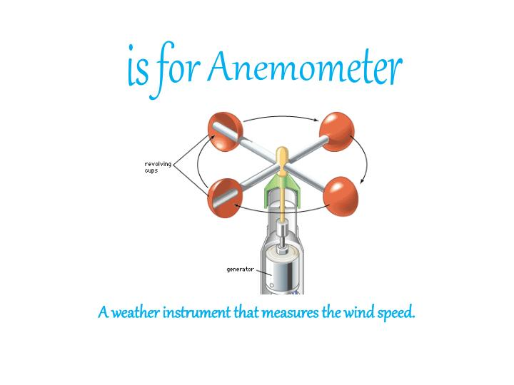 I s for anemometer