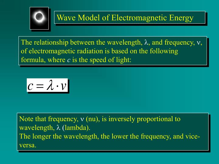 Wave Model of Electromagnetic Energy