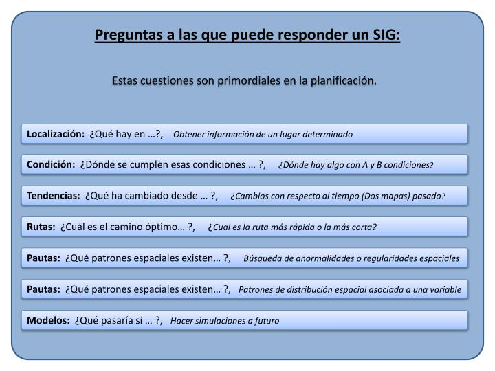 Preguntas a las que puede responder un SIG: