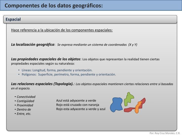 Componentes de los datos geográficos: