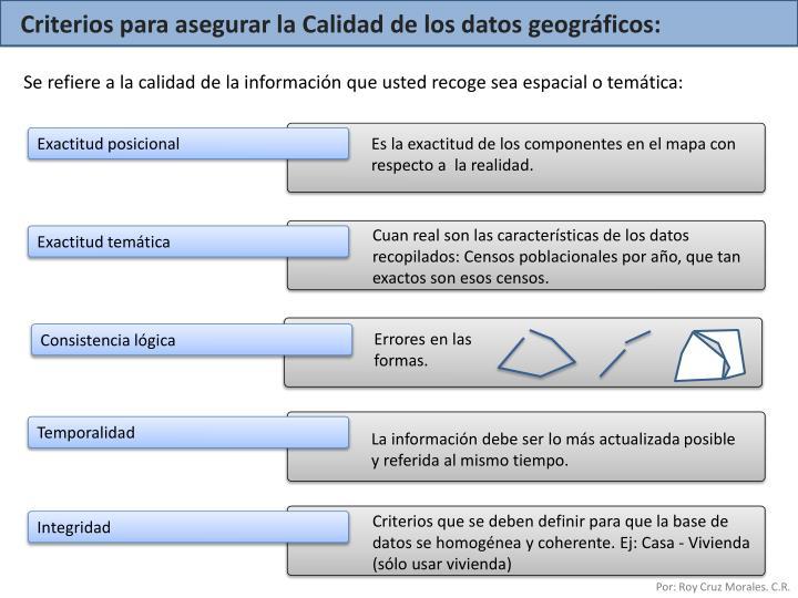Criterios para asegurar la Calidad de los datos geográficos: