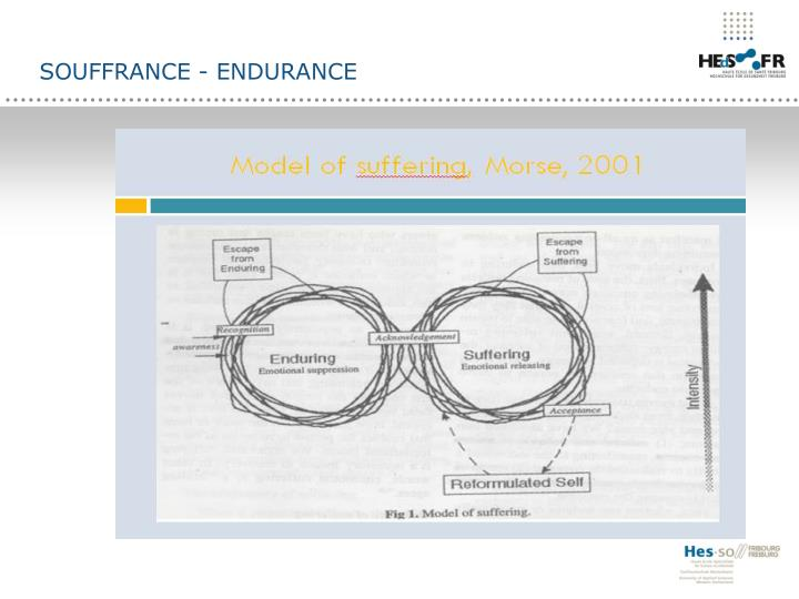 Souffrance - Endurance