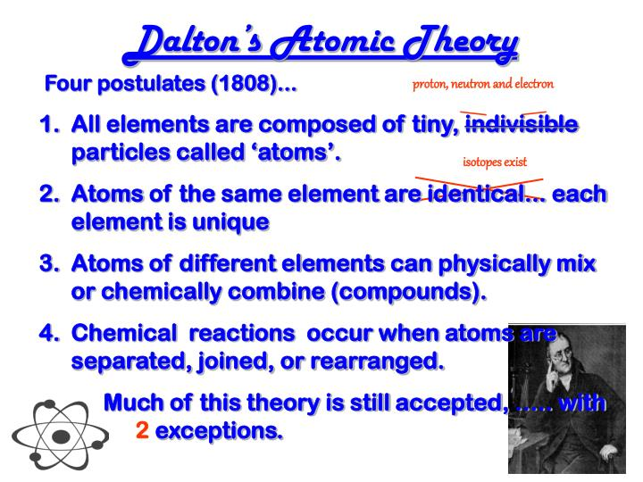 proton, neutron and electron