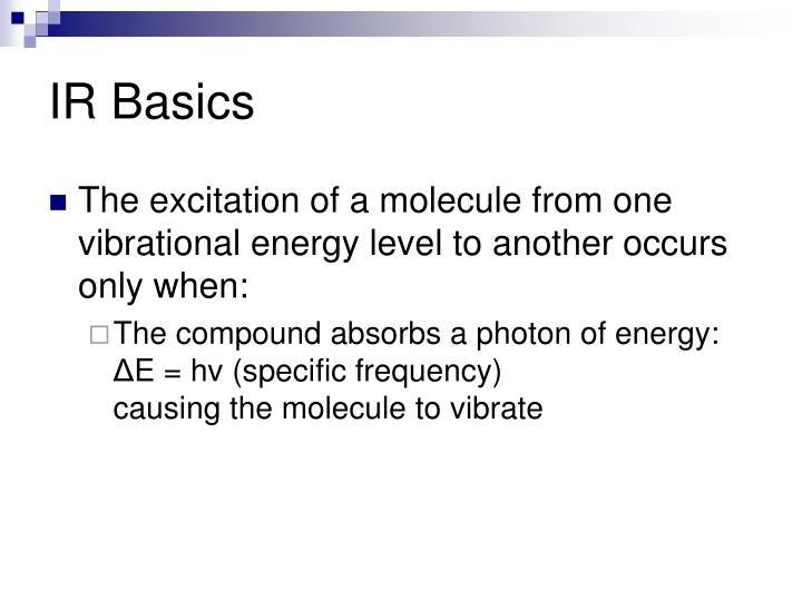 IR Basics