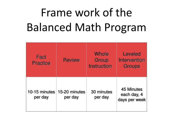 Frame work of the Balanced Math Program