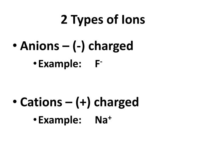 2 Types of Ions