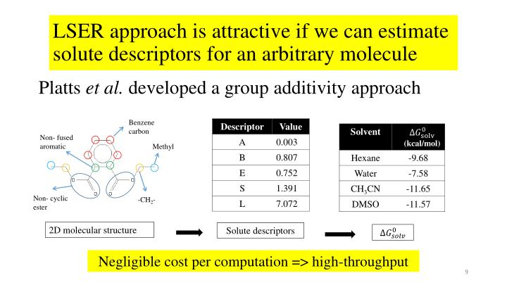 LSER approach is attractive if we can estimate solute descriptors for an arbitrary molecule