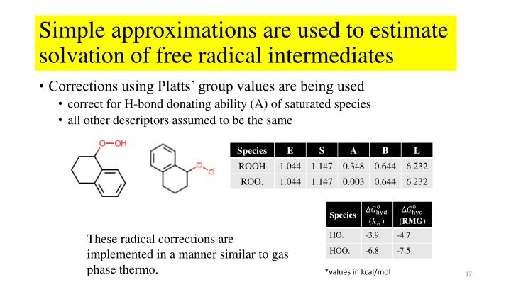 Simple approximations are used to estimate solvation of free radical intermediates