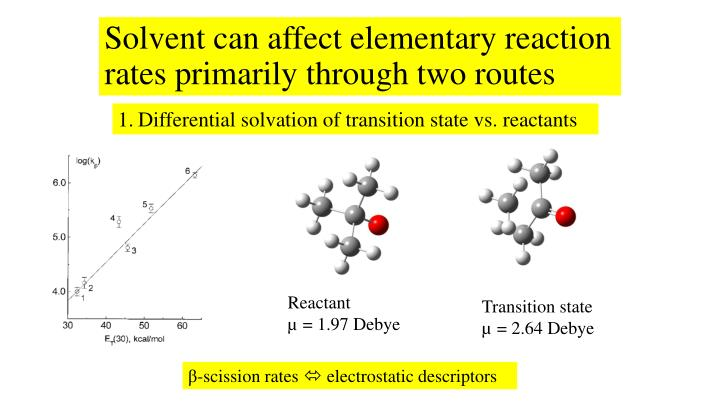 Solvent can affect elementary reaction rates primarily through two routes