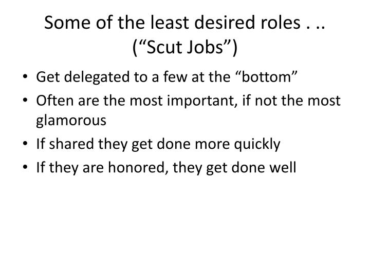 Some of the least desired roles . ..