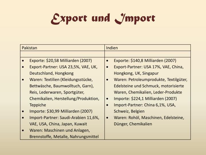 Export und