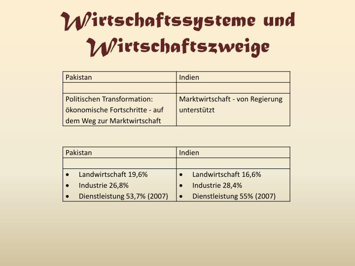 Wirtschaftssysteme und Wirtschaftszweige