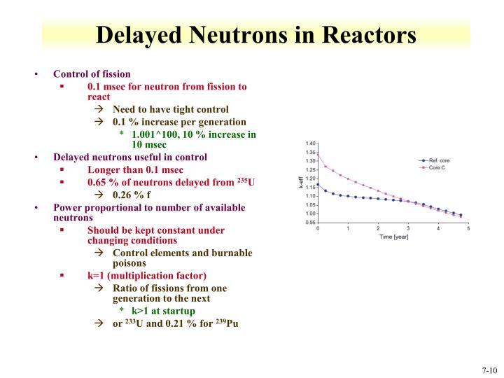 Delayed Neutrons in Reactors