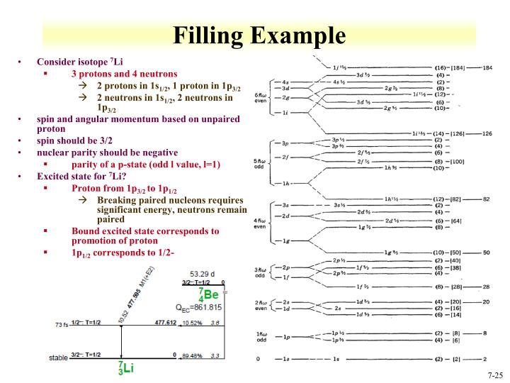 Filling Example